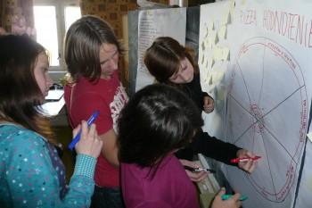 Osobnostno-sociálna výchova na školách - Byť človekom... to stačí