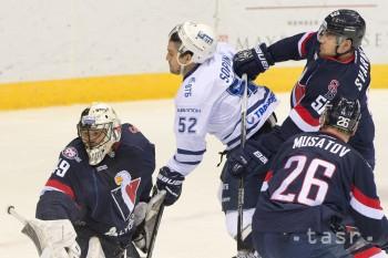 KHL: Sezóna 2017/18 sa začne 21. augusta a čaká ju prestávka počas ZOH