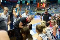Majstrovstvá Európy: Slovensko - Bielorusko