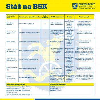 Bratislavská župa ako prvá spúšťa program pre stážistov